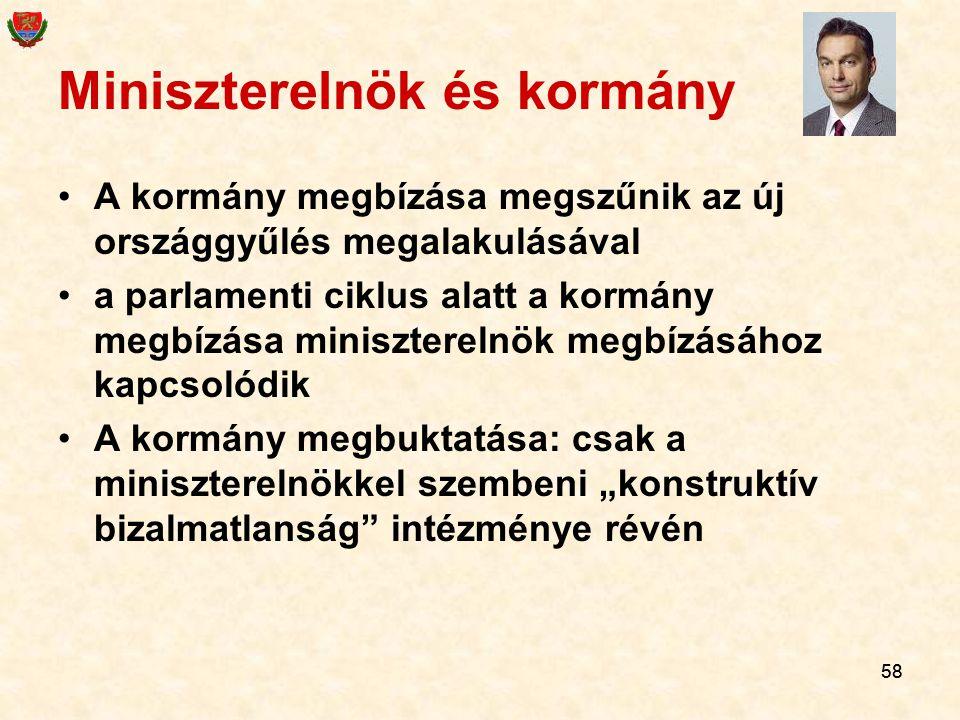 Miniszterelnök és kormány