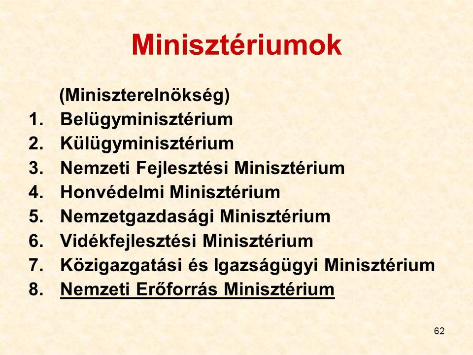 Minisztériumok (Miniszterelnökség) Belügyminisztérium