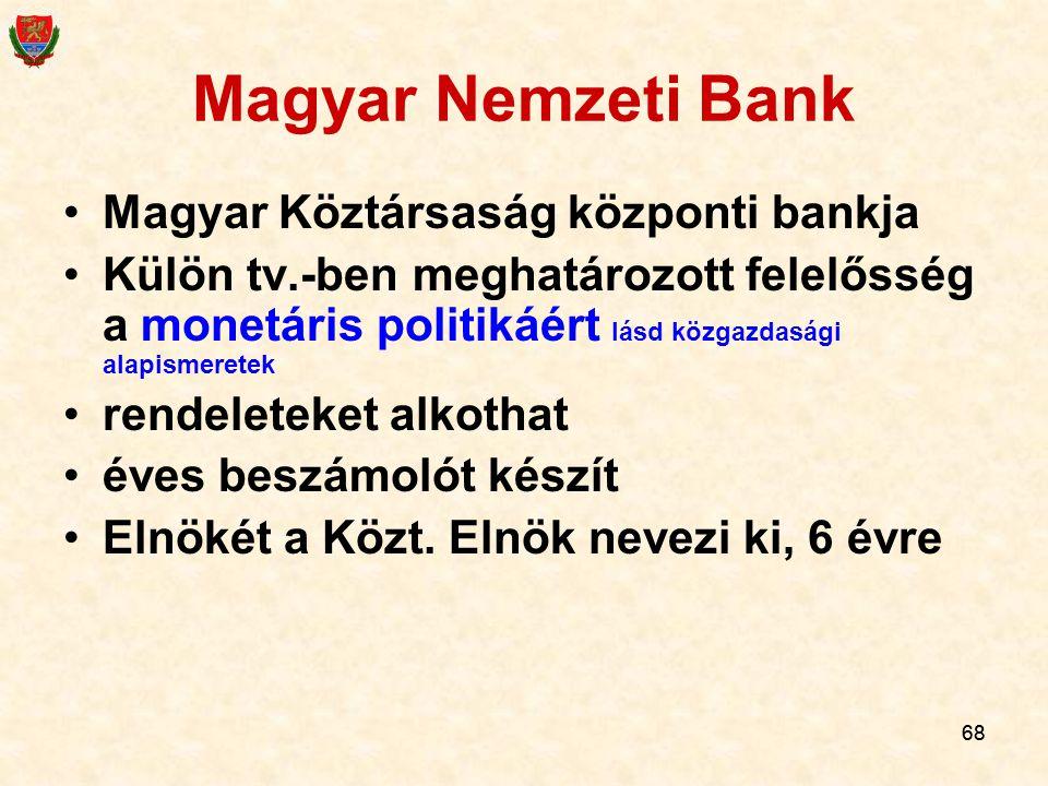 Magyar Nemzeti Bank Magyar Köztársaság központi bankja