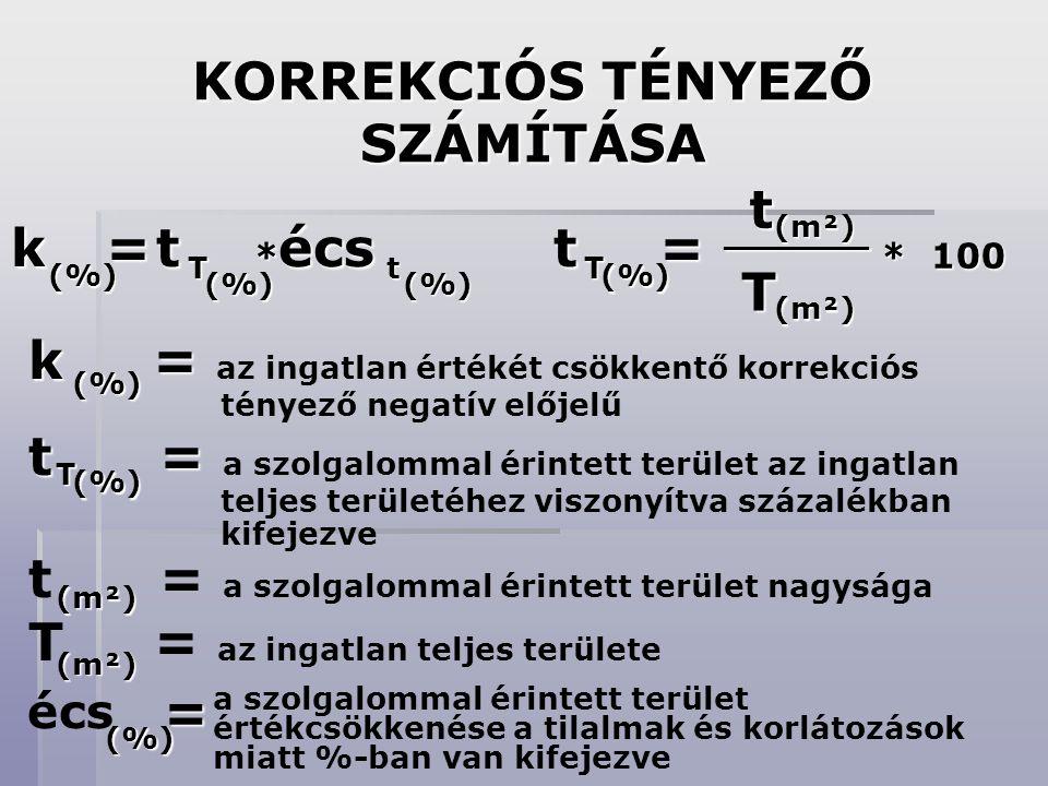 KORREKCIÓS TÉNYEZŐ SZÁMÍTÁSA