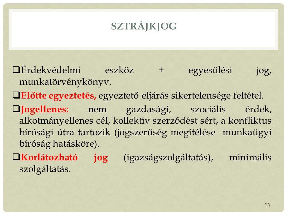 Sztrájkjog Érdekvédelmi eszköz + egyesülési jog, munkatörvénykönyv.