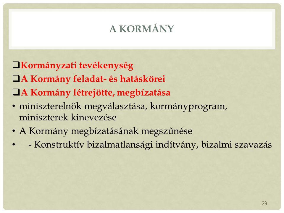 A Kormány Kormányzati tevékenység A Kormány feladat- és hatáskörei