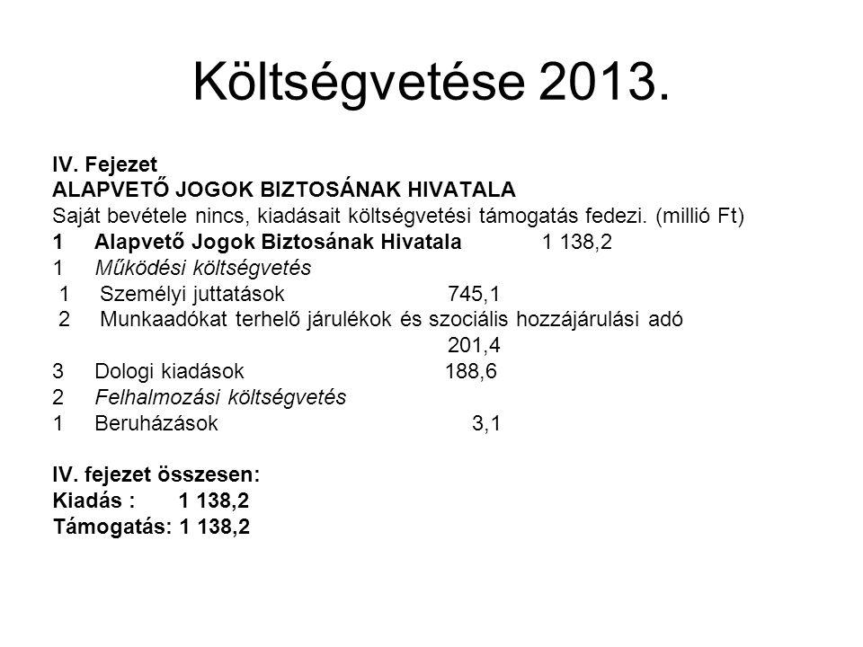 Költségvetése 2013. IV. Fejezet ALAPVETŐ JOGOK BIZTOSÁNAK HIVATALA