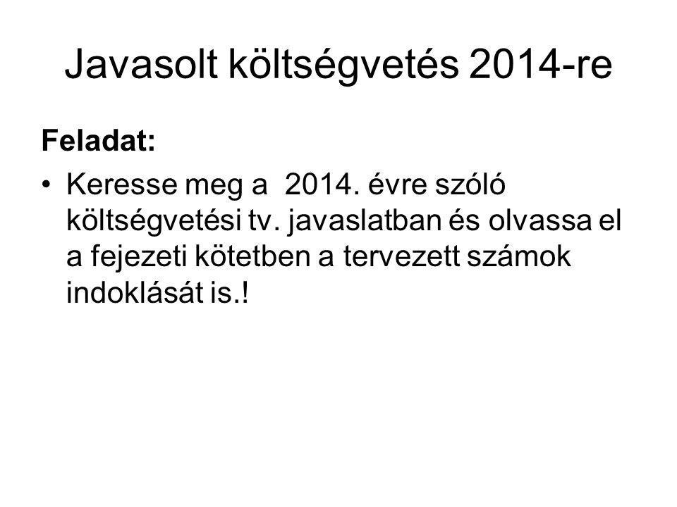 Javasolt költségvetés 2014-re