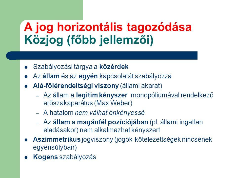 A jog horizontális tagozódása Közjog (főbb jellemzői)