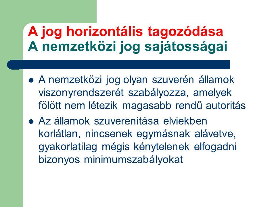 A jog horizontális tagozódása A nemzetközi jog sajátosságai