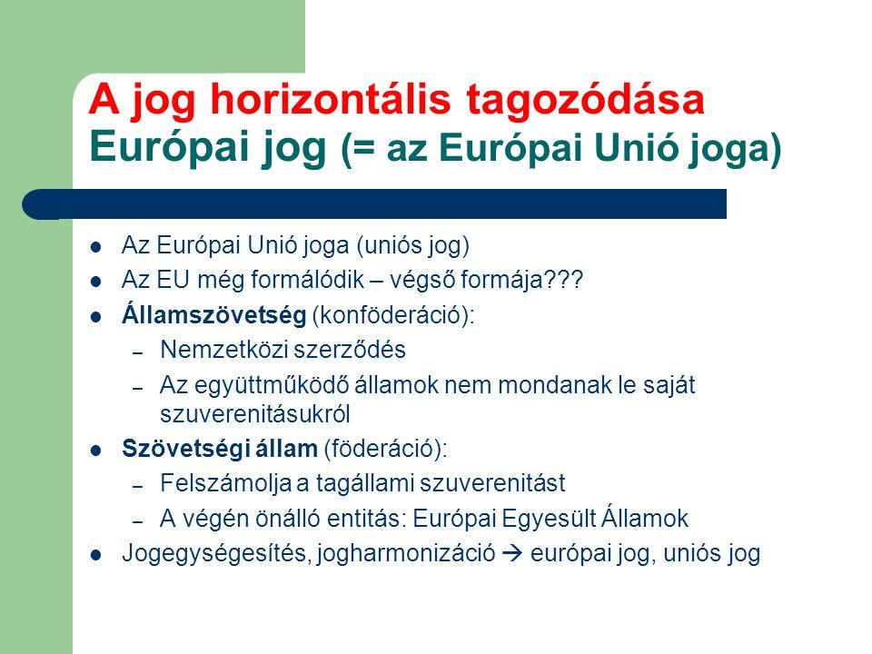 A jog horizontális tagozódása Európai jog (= az Európai Unió joga)