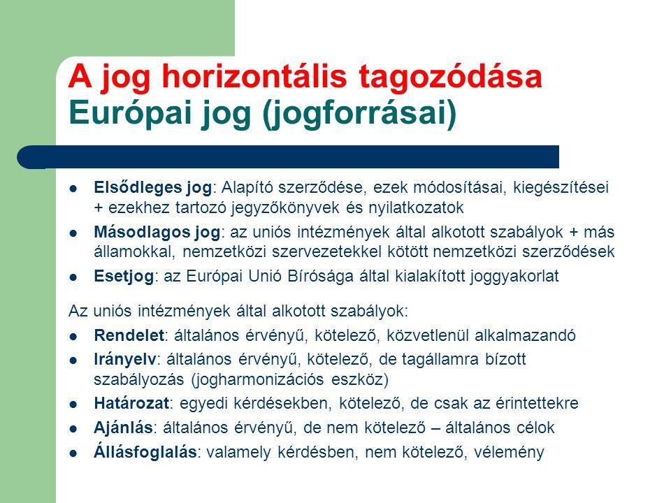 A jog horizontális tagozódása Európai jog (jogforrásai)