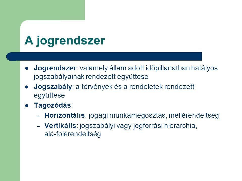 A jogrendszer Jogrendszer: valamely állam adott időpillanatban hatályos jogszabályainak rendezett együttese.