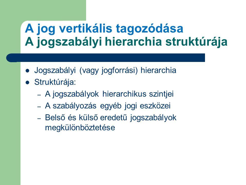 A jog vertikális tagozódása A jogszabályi hierarchia struktúrája