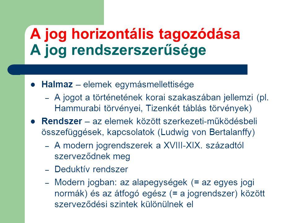 A jog horizontális tagozódása A jog rendszerszerűsége