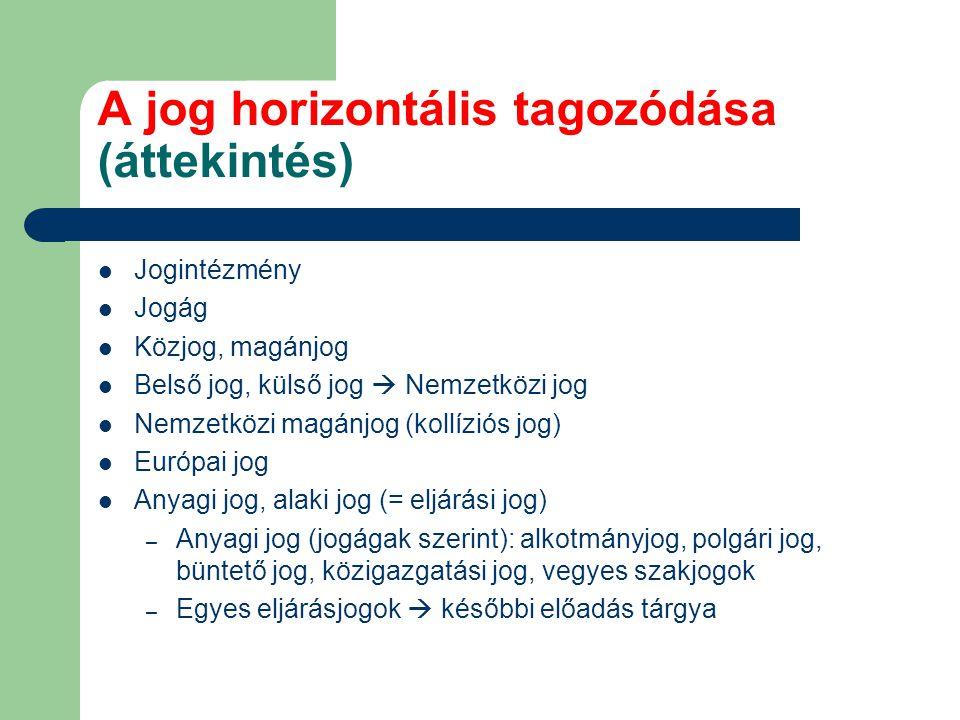 A jog horizontális tagozódása (áttekintés)