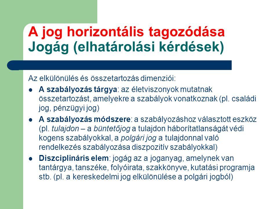 A jog horizontális tagozódása Jogág (elhatárolási kérdések)