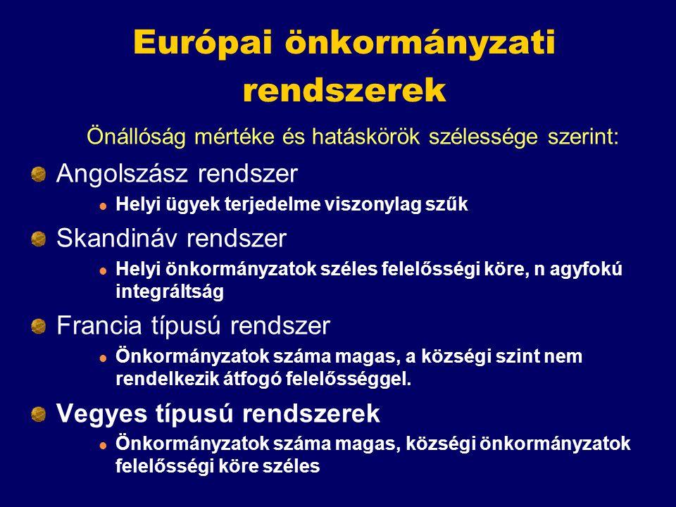 Európai önkormányzati rendszerek