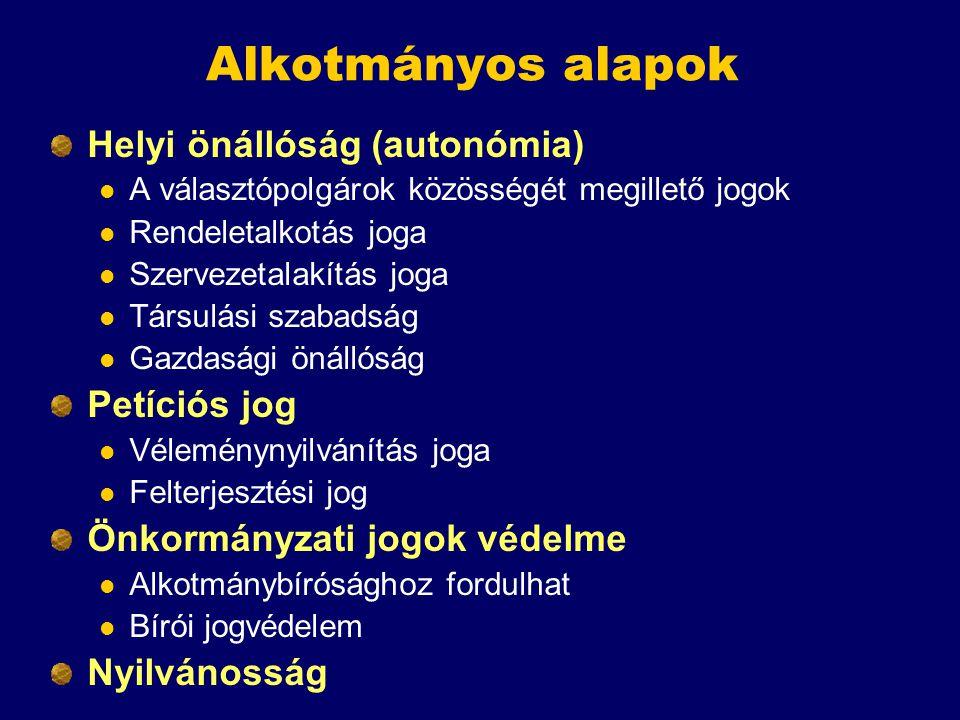 Alkotmányos alapok Helyi önállóság (autonómia) Petíciós jog