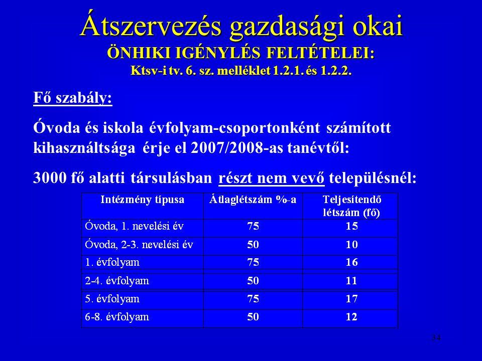 Átszervezés gazdasági okai ÖNHIKI IGÉNYLÉS FELTÉTELEI: Ktsv-i tv. 6. sz. melléklet 1.2.1. és 1.2.2.