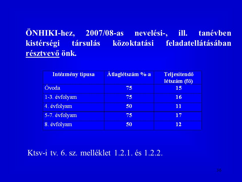ÖNHIKI-hez, 2007/08-as nevelési-, ill