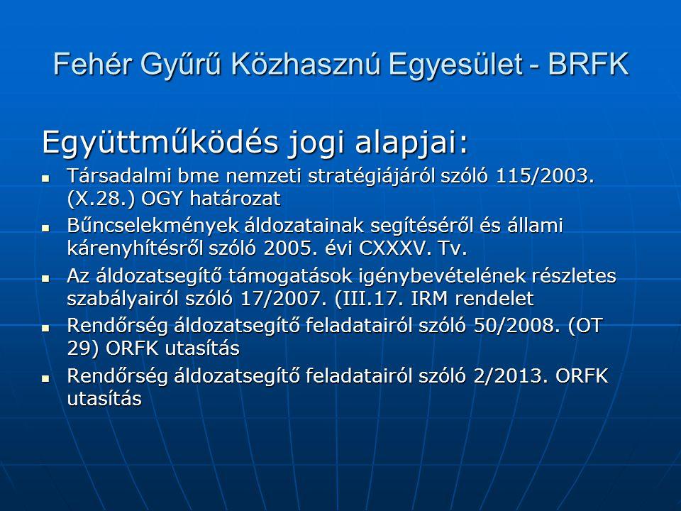 Fehér Gyűrű Közhasznú Egyesület - BRFK