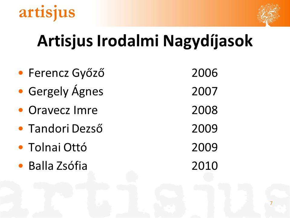 Artisjus Irodalmi Nagydíjasok