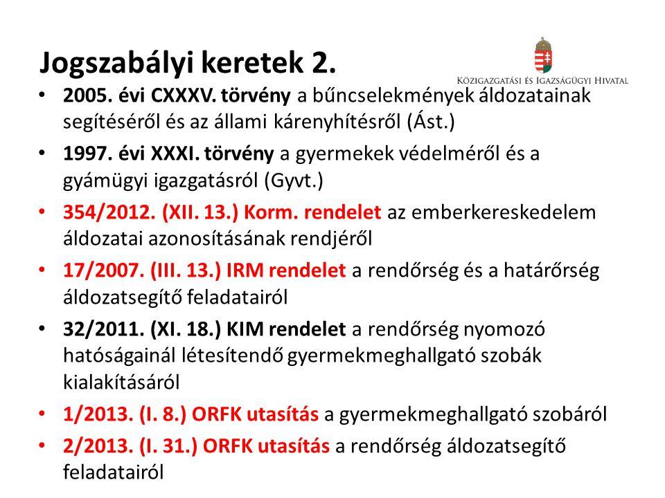 Jogszabályi keretek 2. 2005. évi CXXXV. törvény a bűncselekmények áldozatainak segítéséről és az állami kárenyhítésről (Ást.)