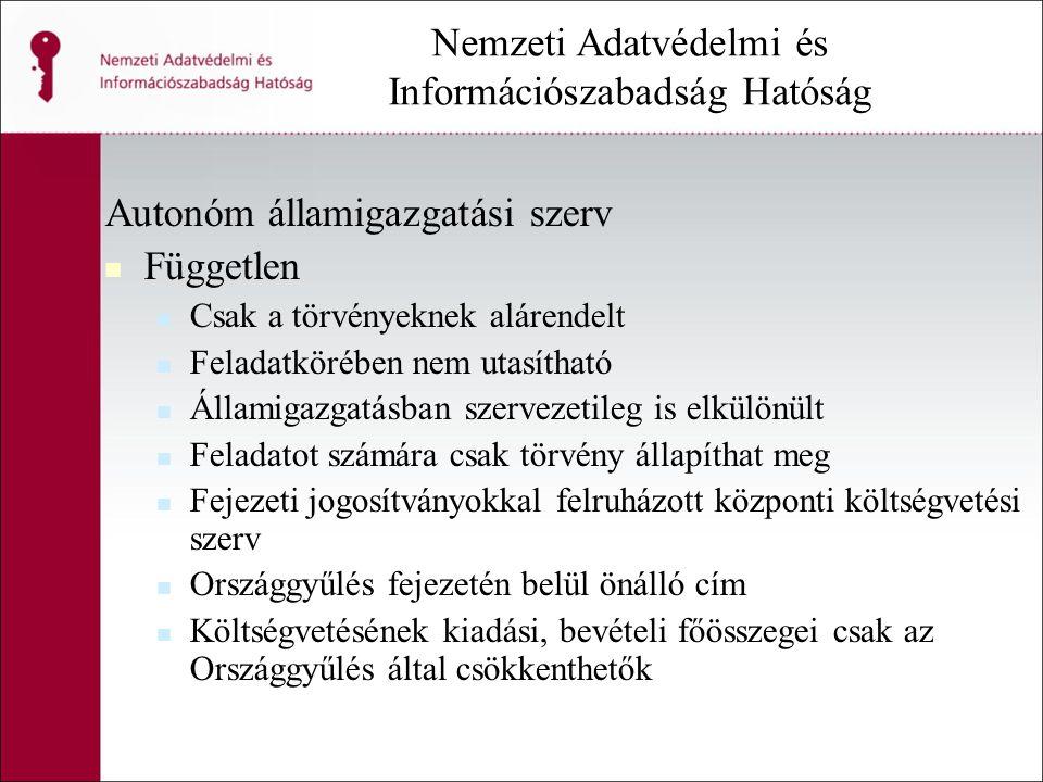 Nemzeti Adatvédelmi és Információszabadság Hatóság