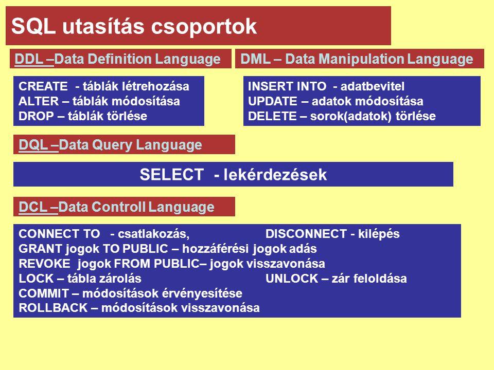 SQL utasítás csoportok