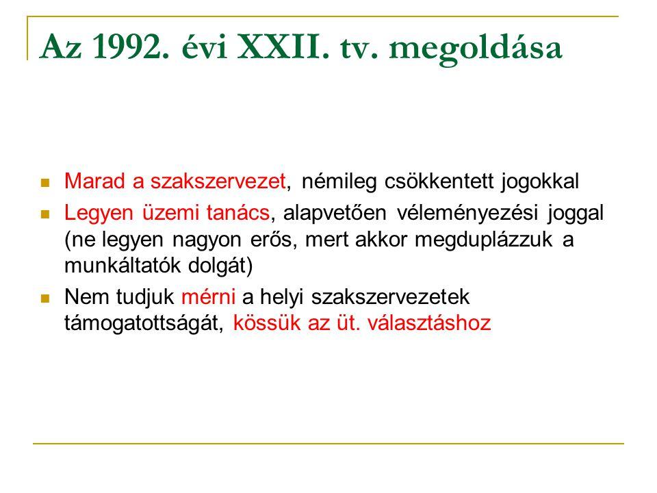 Az 1992. évi XXII. tv. megoldása