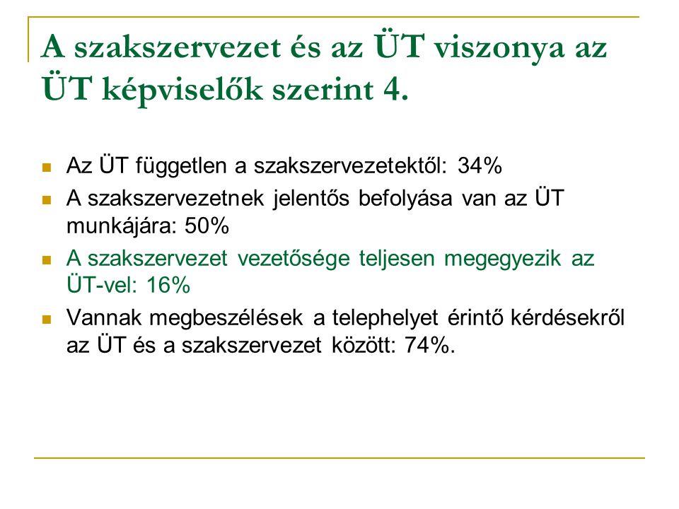 A szakszervezet és az ÜT viszonya az ÜT képviselők szerint 4.