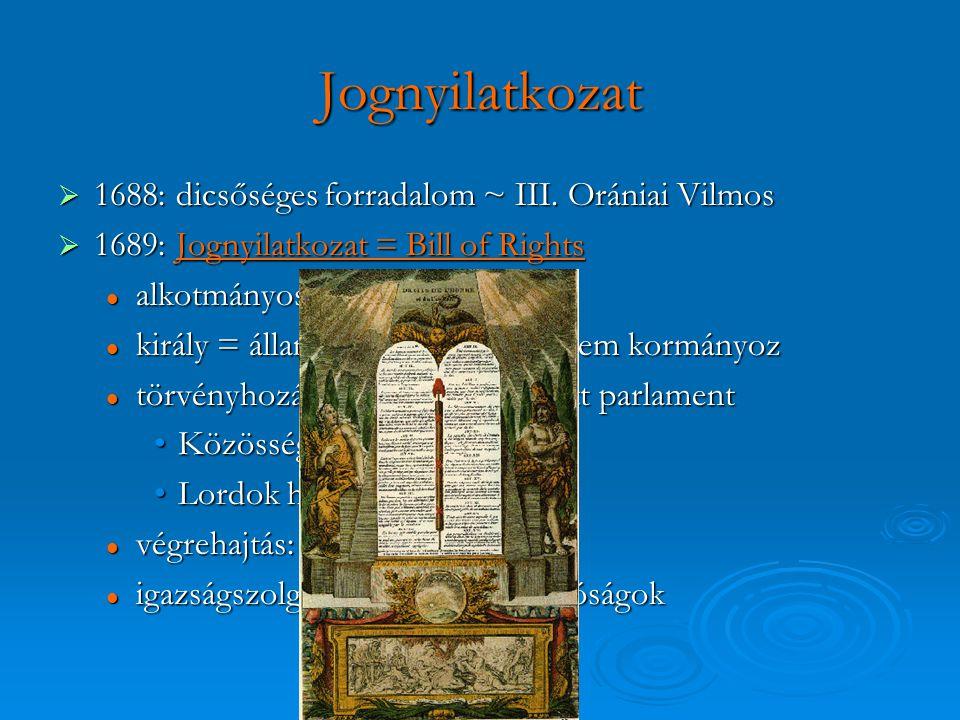 Jognyilatkozat 1688: dicsőséges forradalom ~ III. Orániai Vilmos