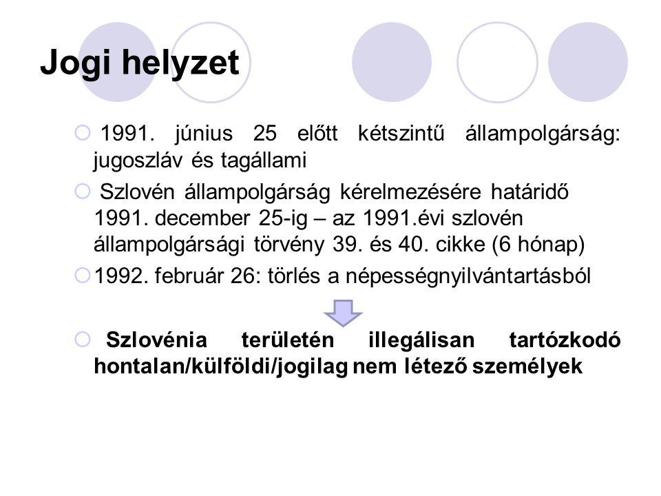 Jogi helyzet 1991. június 25 előtt kétszintű állampolgárság: jugoszláv és tagállami.