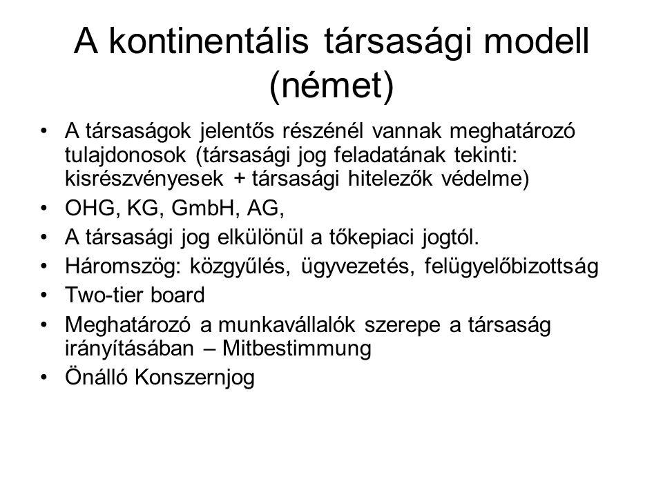 A kontinentális társasági modell (német)