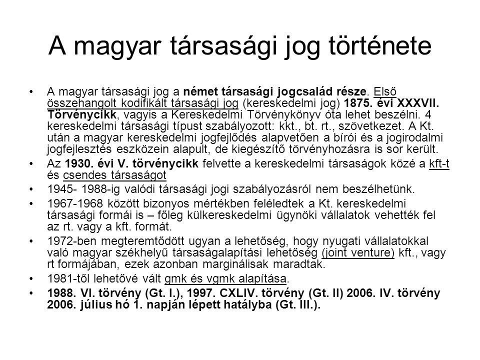 A magyar társasági jog története