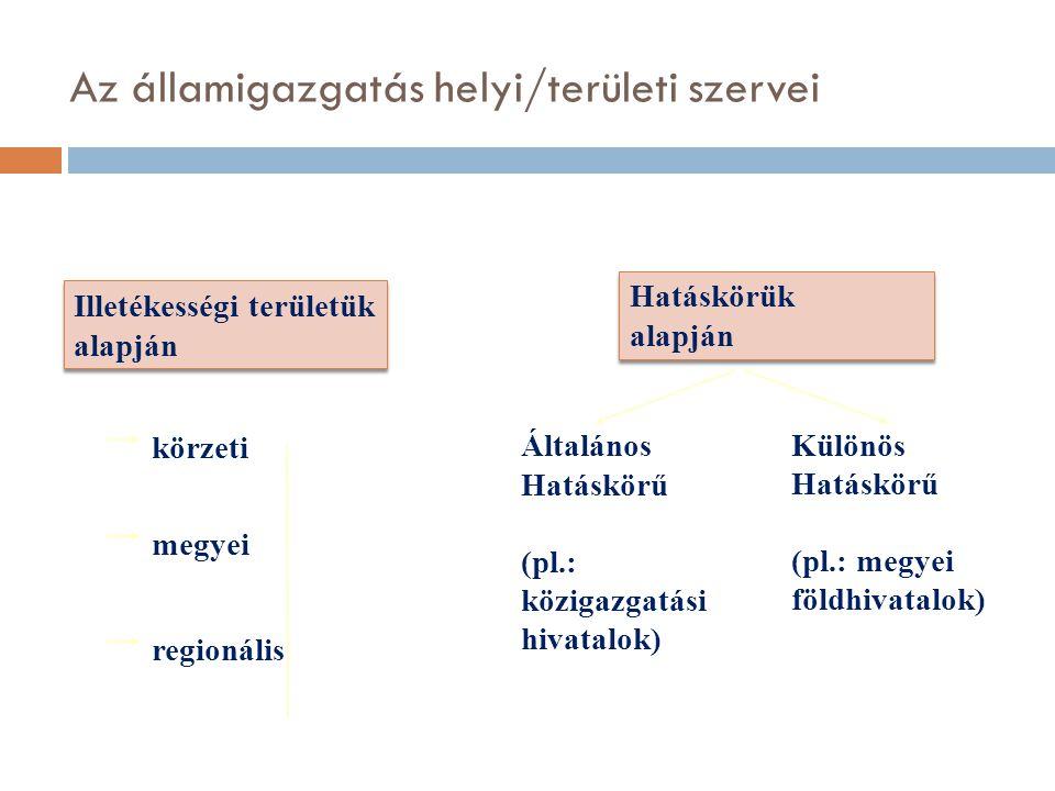 Az államigazgatás helyi/területi szervei