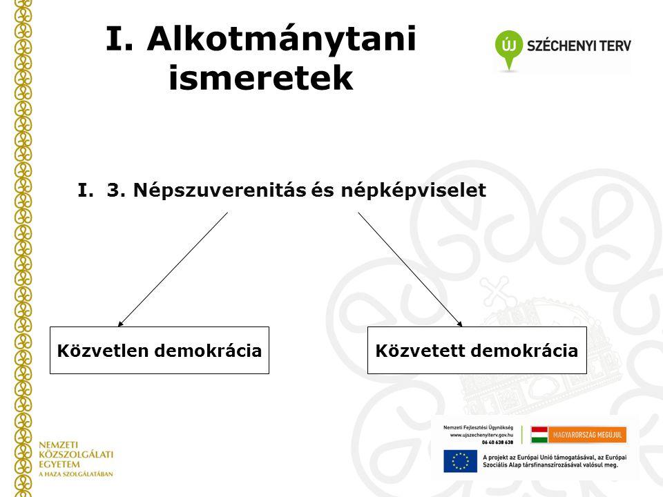 I. Alkotmánytani ismeretek 3. Népszuverenitás és népképviselet