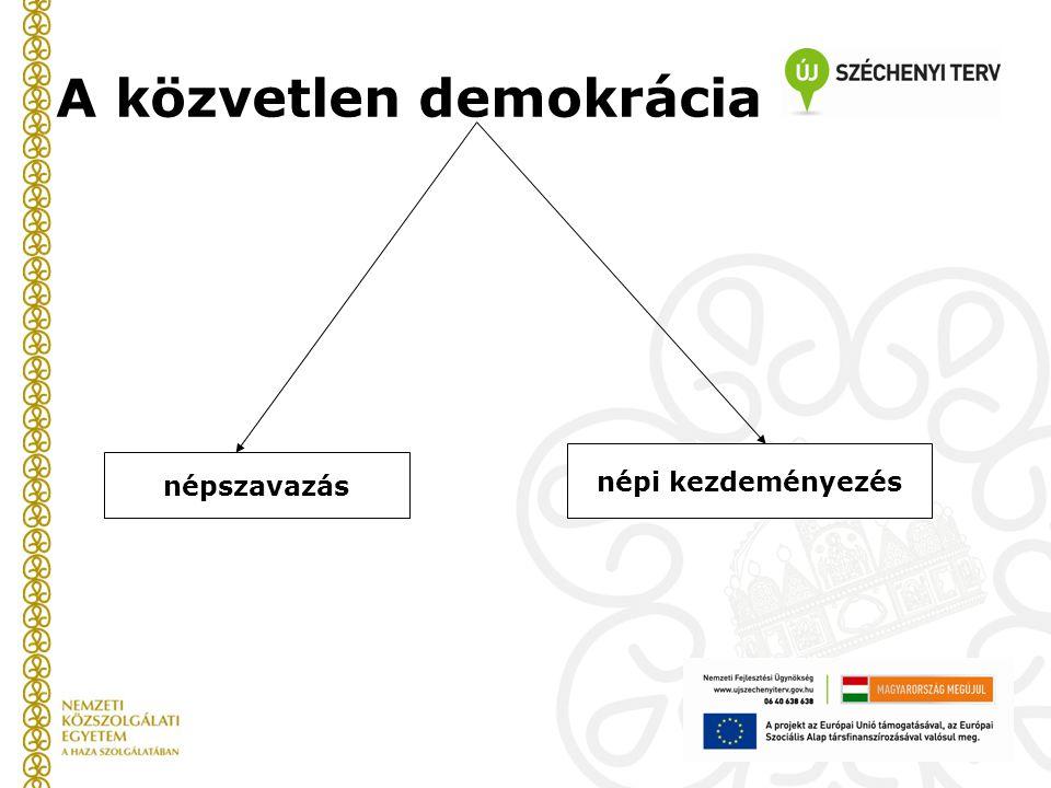 A közvetlen demokrácia