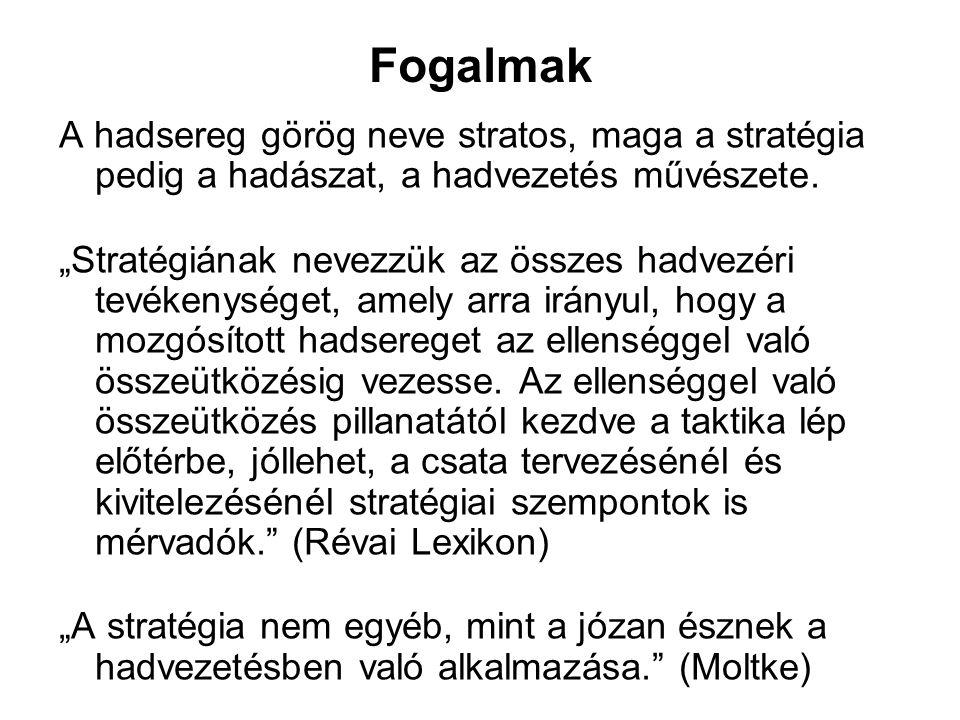 Fogalmak A hadsereg görög neve stratos, maga a stratégia pedig a hadászat, a hadvezetés művészete.