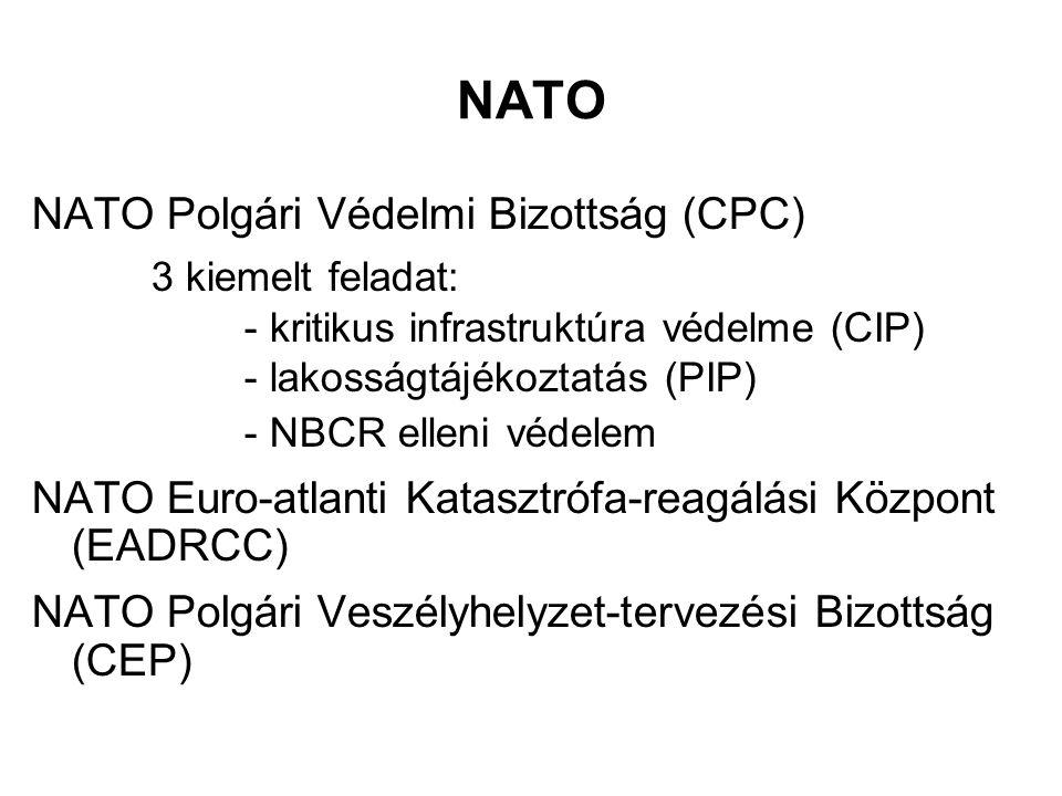 NATO 3 kiemelt feladat: NATO Polgári Védelmi Bizottság (CPC)