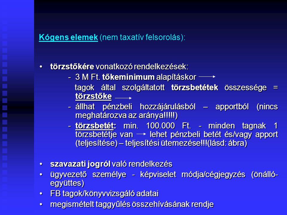 Kógens elemek (nem taxatív felsorolás):