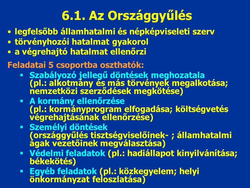 6.1. Az Országgyűlés legfelsőbb államhatalmi és népképviseleti szerv