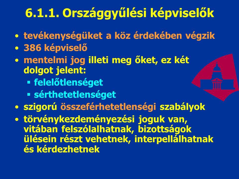 6.1.1. Országgyűlési képviselők