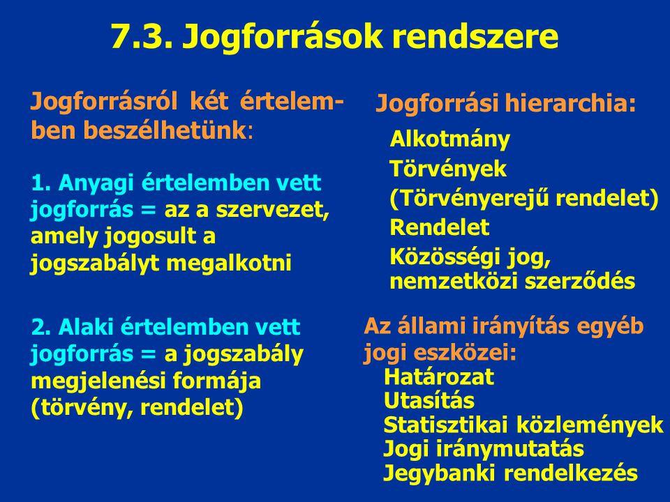 7.3. Jogforrások rendszere