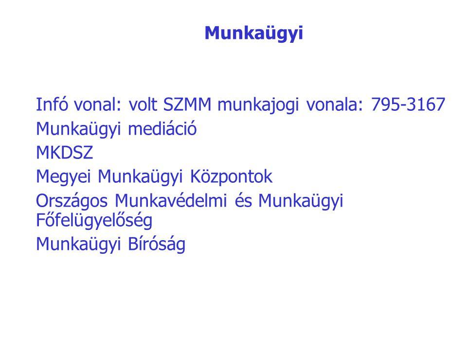 Infó vonal: volt SZMM munkajogi vonala: 795-3167 Munkaügyi mediáció