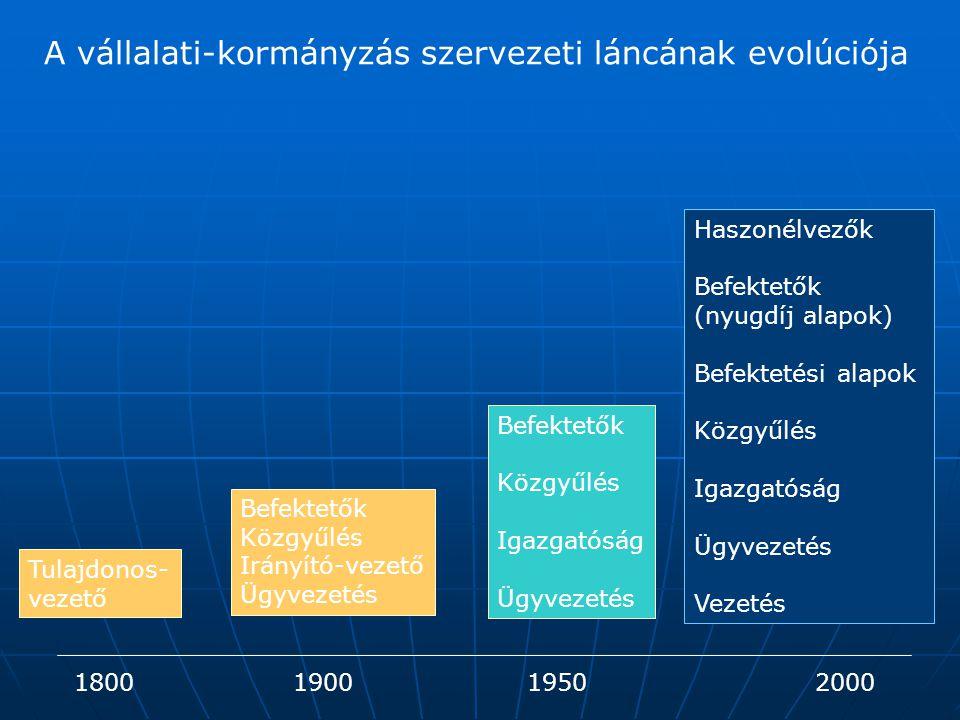 A vállalati-kormányzás szervezeti láncának evolúciója