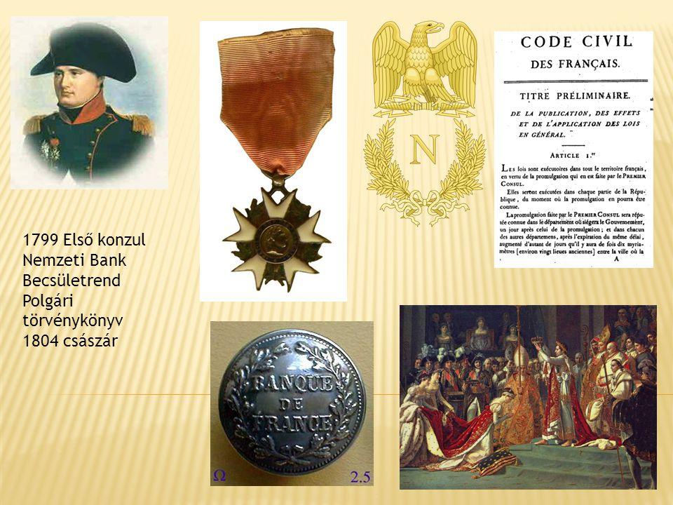 1799 Első konzul Nemzeti Bank Becsületrend Polgári törvénykönyv 1804 császár