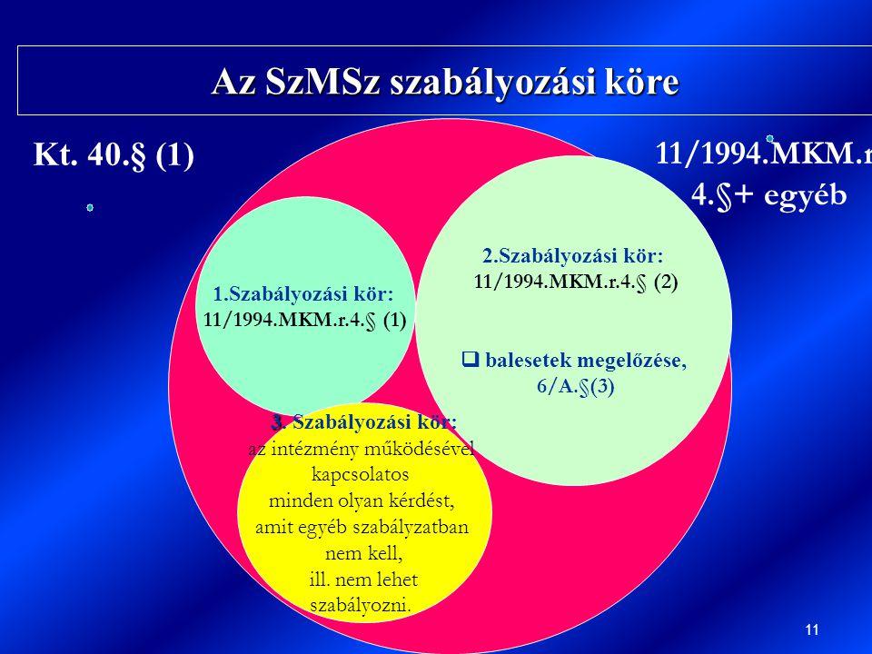 Az SzMSz szabályozási köre  balesetek megelőzése,