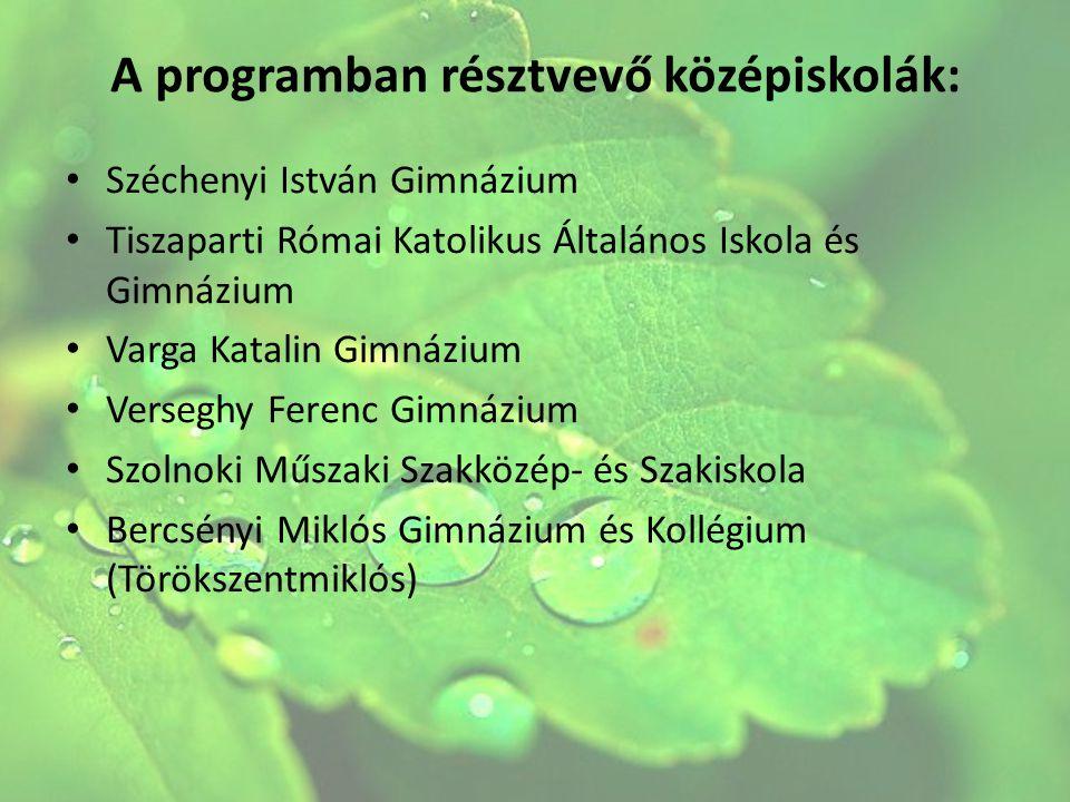 A programban résztvevő középiskolák: