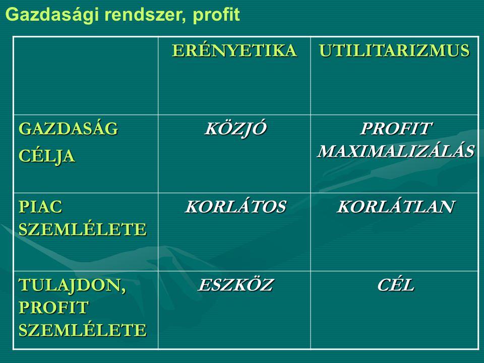 Gazdasági rendszer, profit