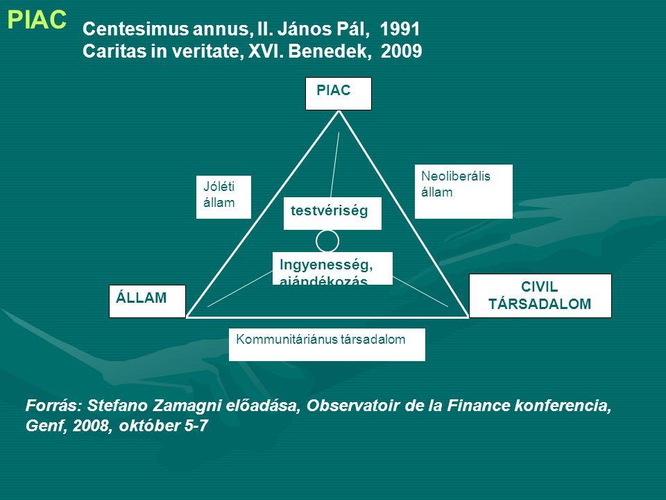 PIAC Centesimus annus, II. János Pál, 1991