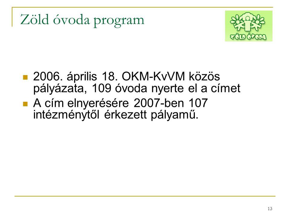 Zöld óvoda program 2006. április 18. OKM-KvVM közös pályázata, 109 óvoda nyerte el a címet.