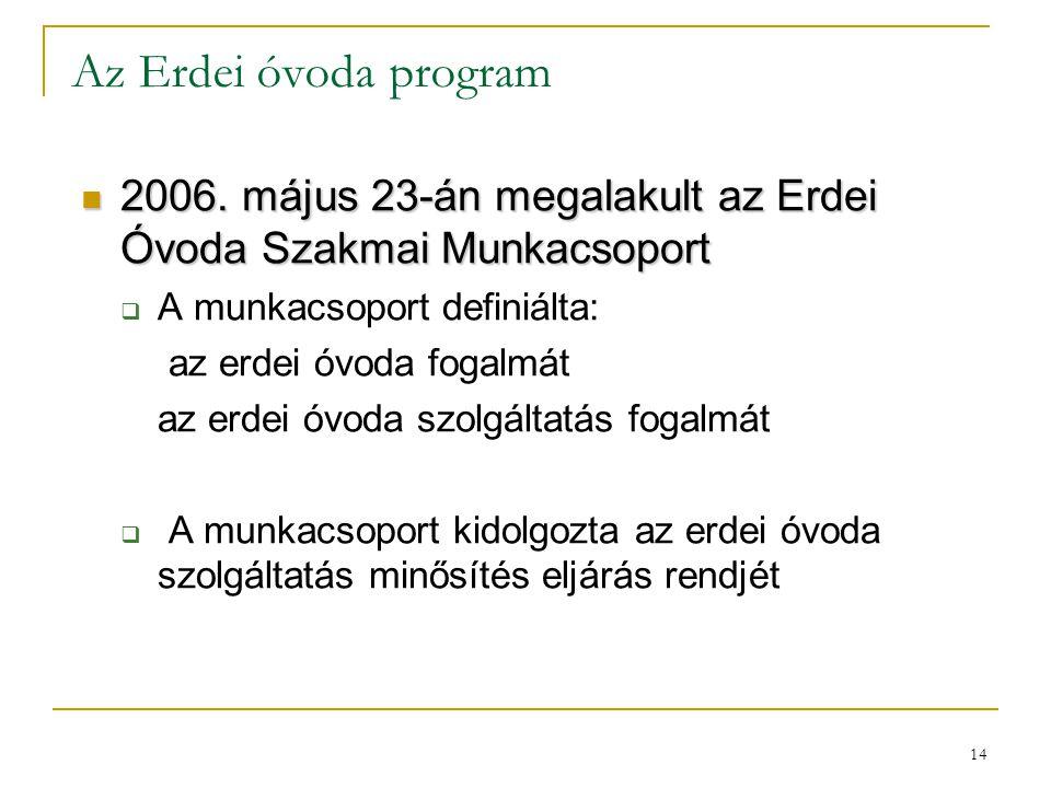 Az Erdei óvoda program 2006. május 23-án megalakult az Erdei Óvoda Szakmai Munkacsoport. A munkacsoport definiálta: